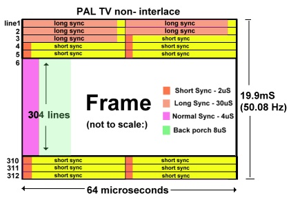 pal_tv_diagram_non_interlace.jpg